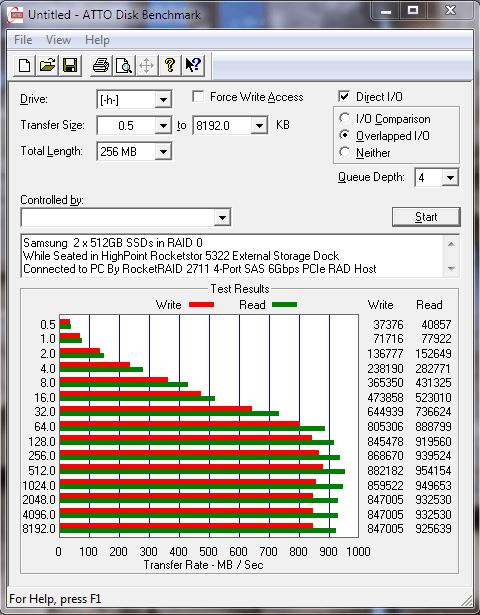 Samsung 840 Pro RAID