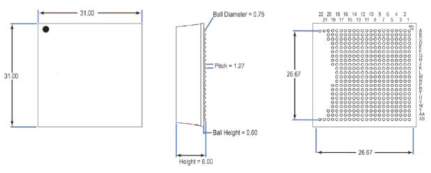 TCS BGADrive Ball design