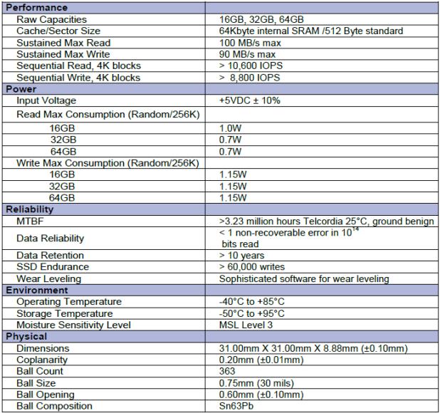 TCS BGADrive Specs