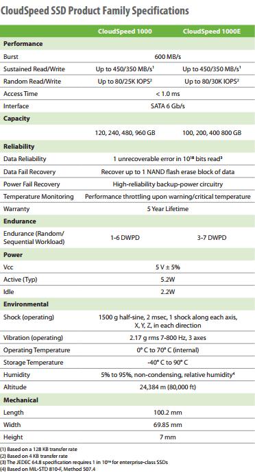 SMART_1000E-Specs