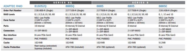 ASR-8885-Spec