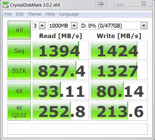 RAID XP941 CDM