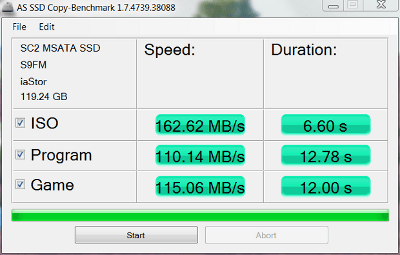 SSD only AS SSD copybench