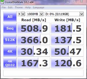 SSD only Crystal DiskMark random