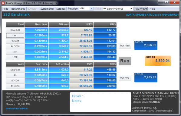 ADATA SP920 Premier Pro 1TB SSD Anvil