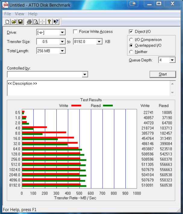 Crucial M550 1TB SSD ATTO Result