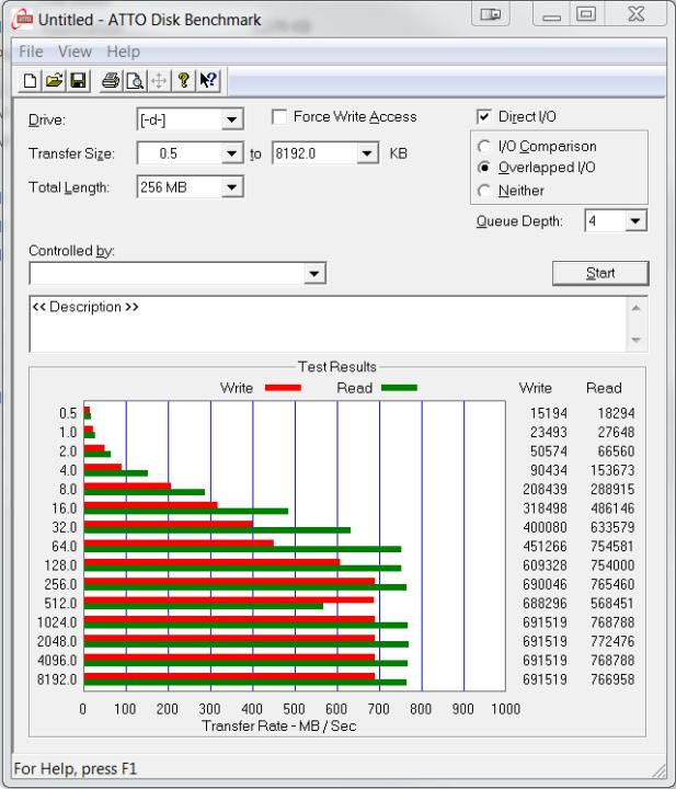 Plextor M6e PCIe M.2 512GB SSD ATTO