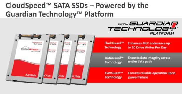 SanDisk Guardian tehnology