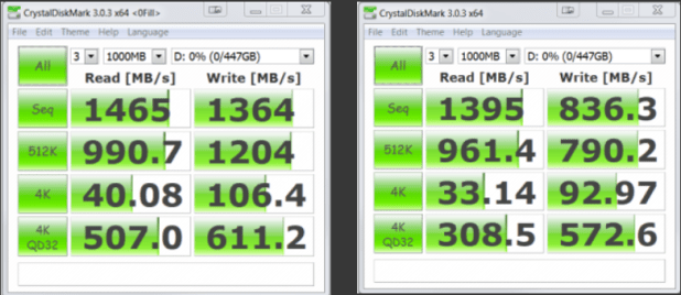 OCZ RevoDrive 350 PCIe SSD Crystal DiskMark Paired