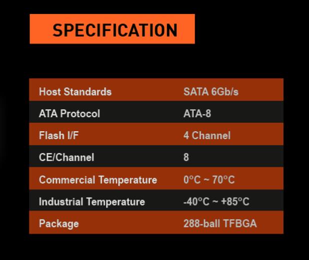 SM2246EN specifications chart