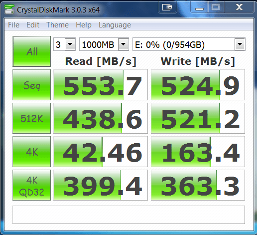 Samsung 850 Pro CDM