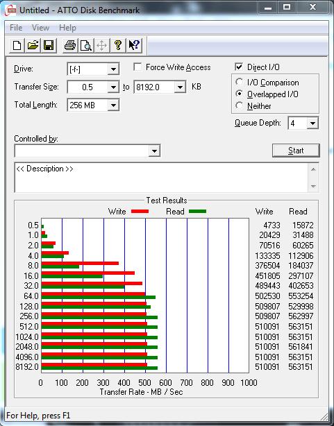 M600 M.2 256GB ATTO