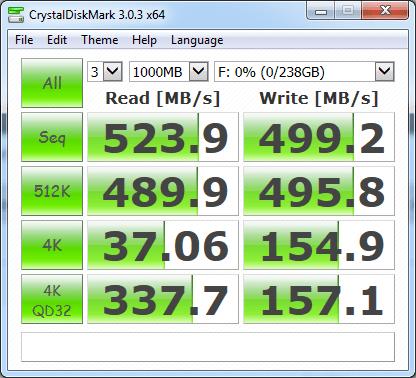 M600 M.2 256GB Crystal Disk Mark