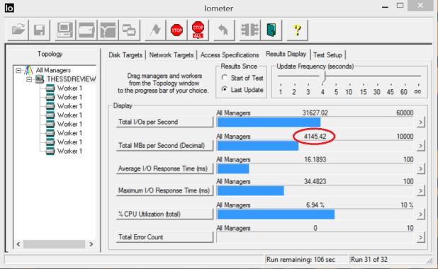ASRock X99 Extreme11 SASx8 IOMeter 4145GBs 128Kb Wrt