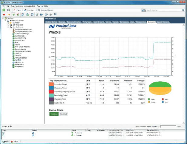 Proximal Data GUI and performance monitor screenshot