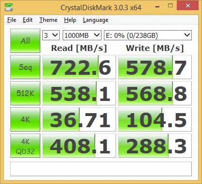 M6e Black Edition 256GB CDM