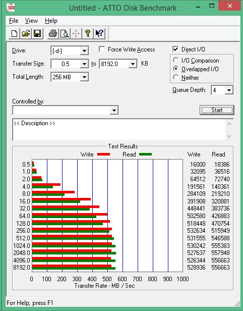 ADATA SP900NS38 256GB ATTO