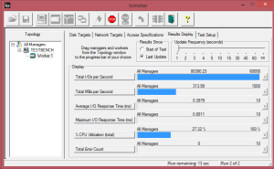 Crucial BX100 1TB Iometer Max IOPS Write
