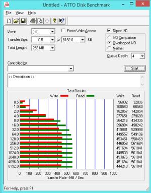 Crucial BX100 500GB ATTO