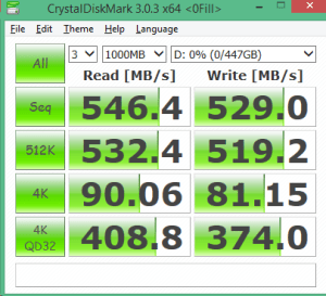 Patriot Ignite 480GB CDM 0-fill
