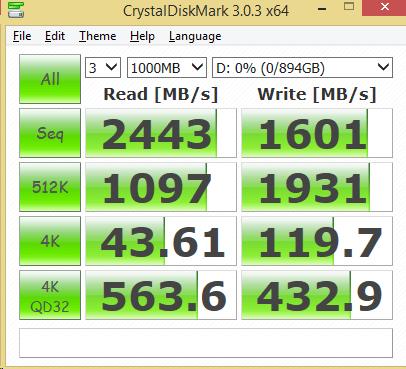 Kingston HyperX Predator M.2 PCIe SSD RAID 0 cdm