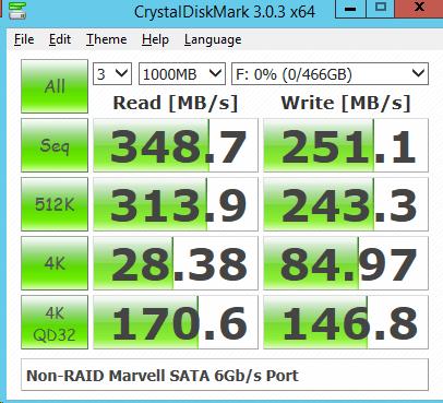 Marvell AHCI Mode 500GB Samsung 850 EVO