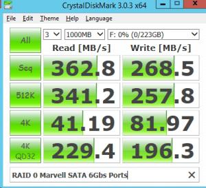 Marvell RAID 0 Samsung 850 EVOs
