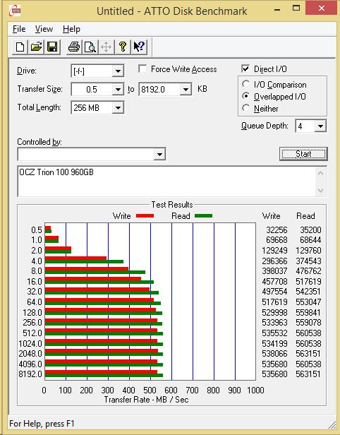 OCZ Trion 100 960GB ATTO