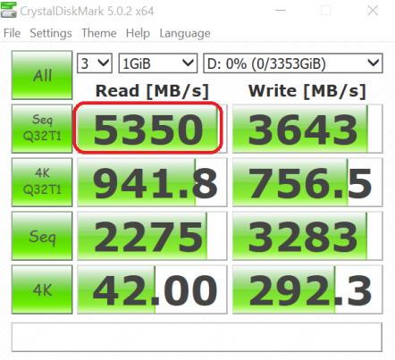 Intel 750 NVMe RAID X3 CDM