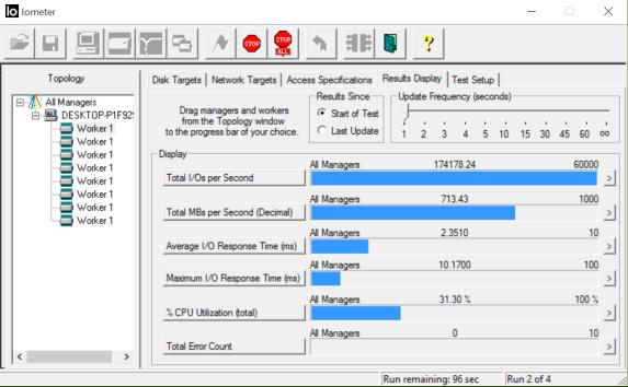 Intel 750 NVMe RAID X3 Iometer 174K IOPS Write