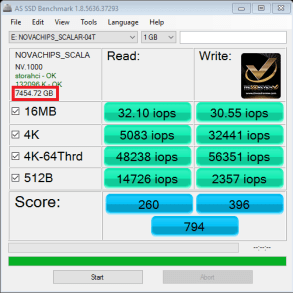 NovaChips 8TB SSD AS SSD IOPS WM