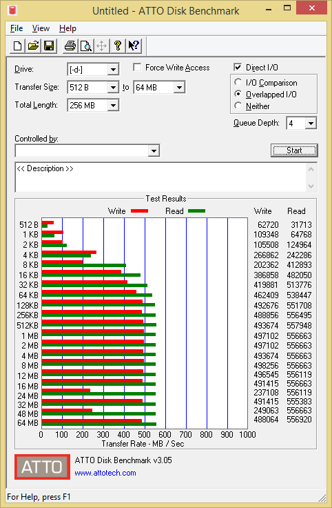Crucial BX200 480GB ATTO