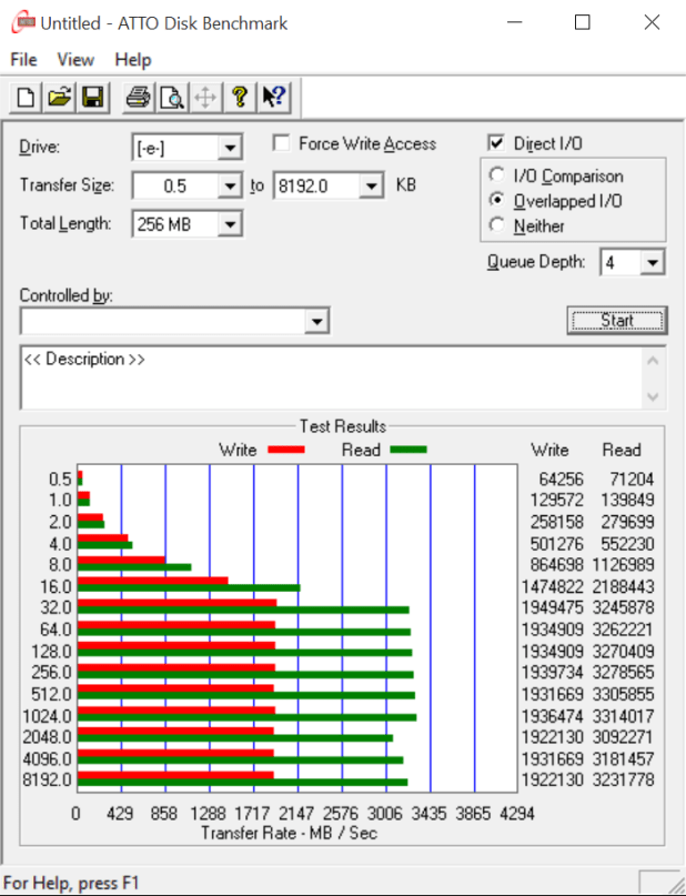 RAIDSamsung SSD 950 Pro m2 512GB ATTO