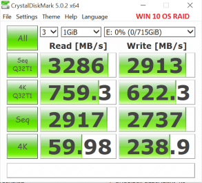 Samsung NVMe OS RAIDx3 AS SSD CDM