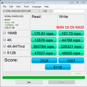 Samsung NVMe OS RAIDx3 AS SSD IOPS