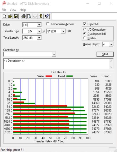 PNY Pro Elite SDXC 64GB SDXC Card ATTO Benchmark