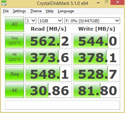 PNY XLR8 CS2211 480GB CDM
