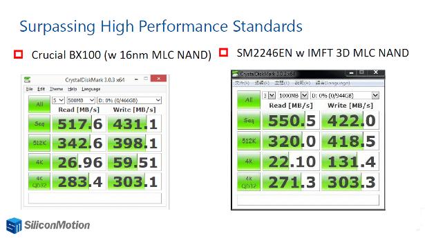 SM2246EN performance