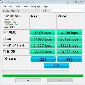 OCZ Trion 150 480GB SSD AS SSD IOPS