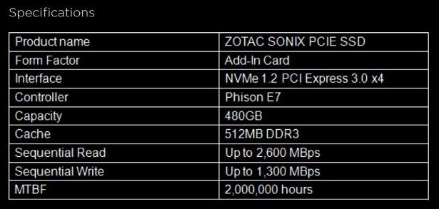 Zotac SONIX PCIe SSD specs