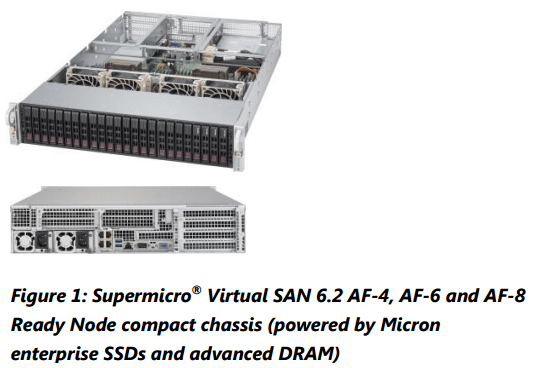 Micron Acclerated VMWare Solution