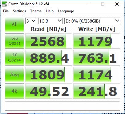 OCZ RD400 256GB CDM