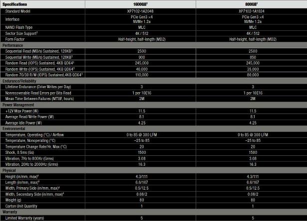 Seagate XP7102 specs