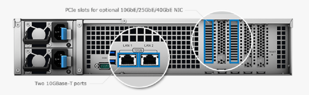 fs3017-networking-ports