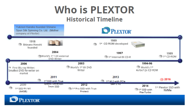 plextor-history