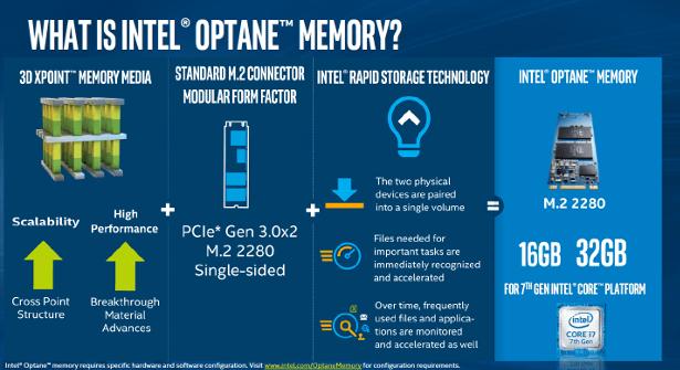 Intel Optane Memory banner 2