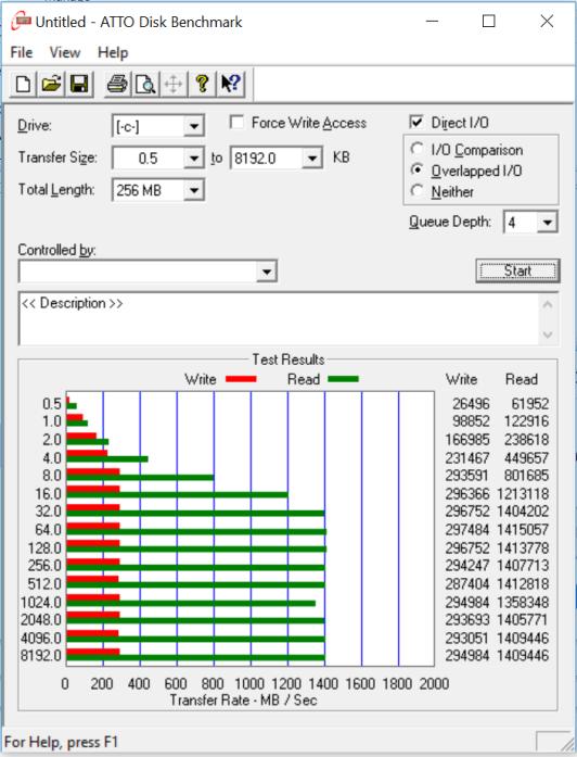 Intel Optane 32GB ATTO