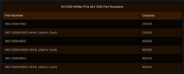 KC1000 SKUs