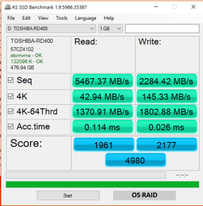 Highpoint SSD7101 Toshiba RD400 RAID 0 AS SSD