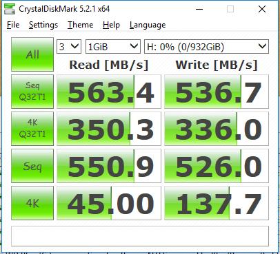 1TB SanDisk Ultra 3D CDM